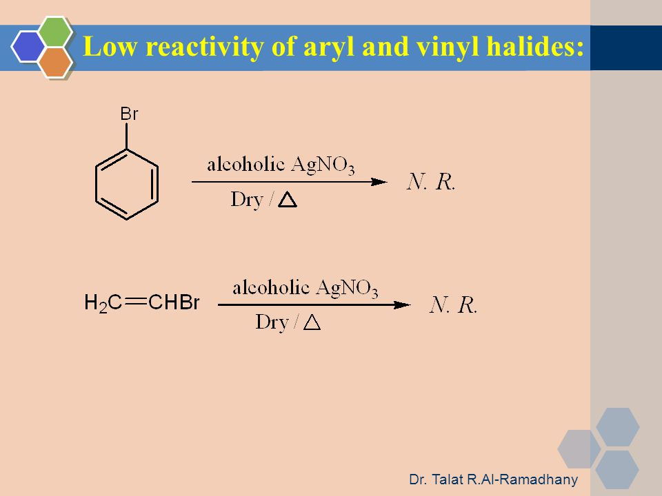 Low reactivity of aryl and vinyl halides: Dr. Talat R.Al-Ramadhany