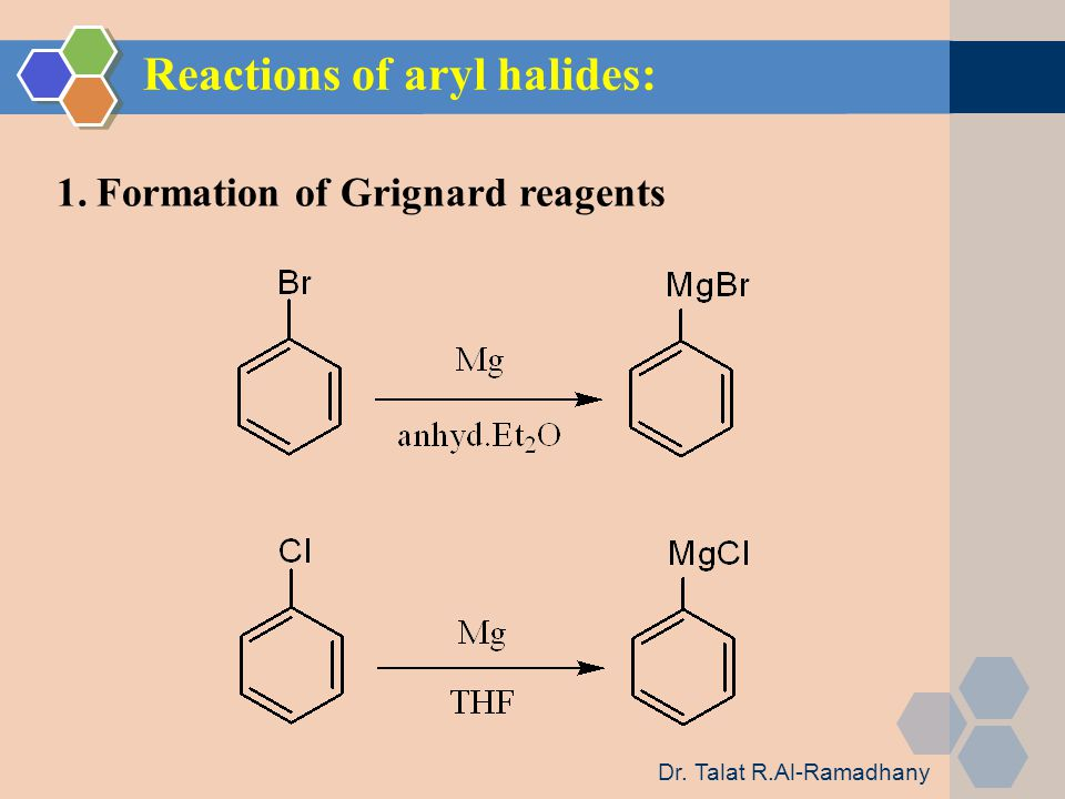 Reactions of aryl halides: 1.Formation of Grignard reagents Dr. Talat R.Al-Ramadhany