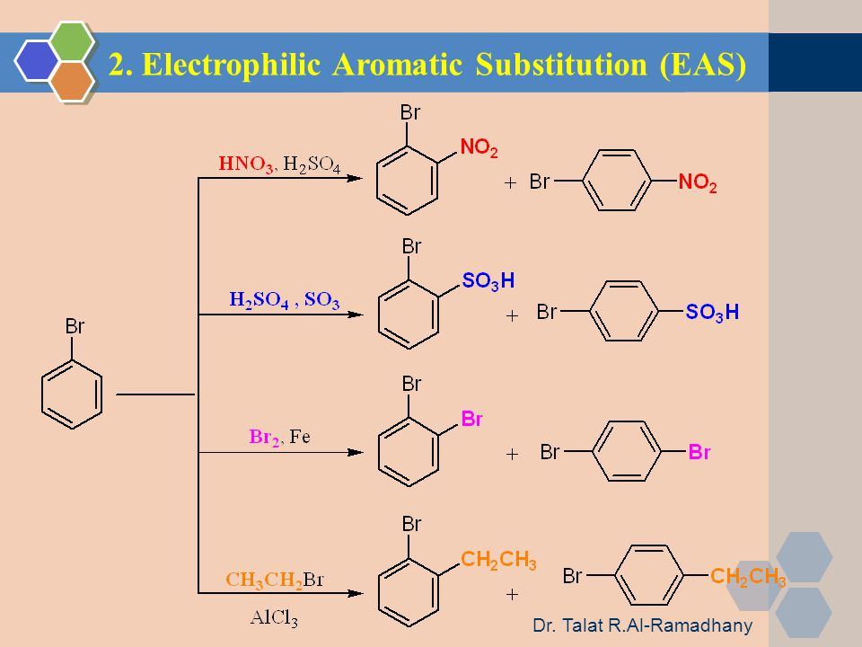 2. Electrophilic Aromatic Substitution (EAS) Dr. Talat R.Al-Ramadhany