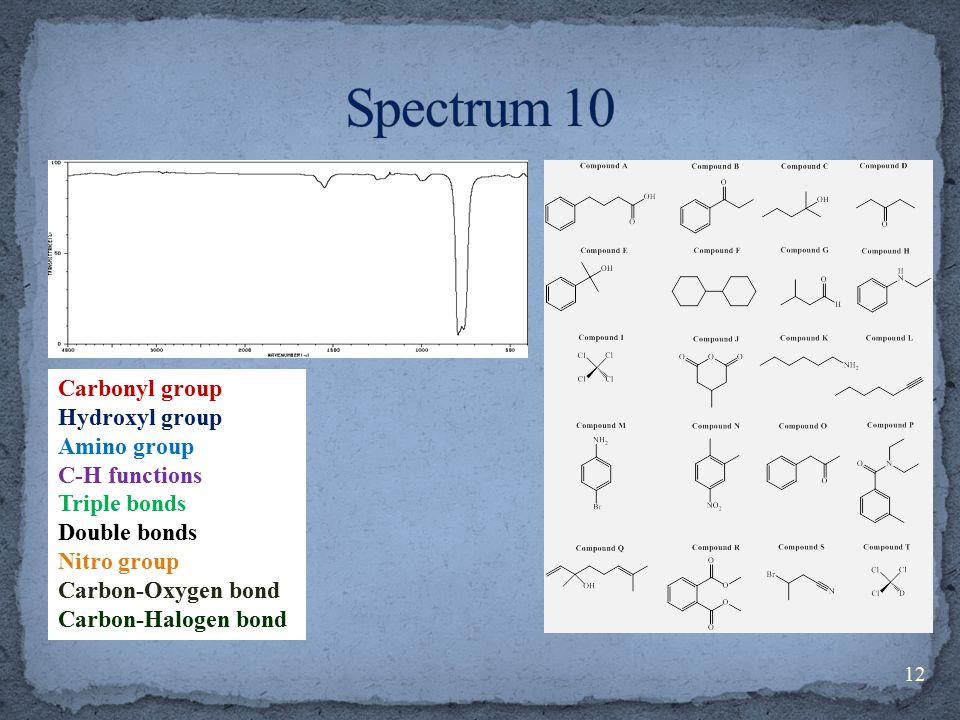 Carbonyl group Hydroxyl group Amino group C-H functions Triple bonds Double bonds Nitro group Carbon-Oxygen bond Carbon-Halogen bond 12