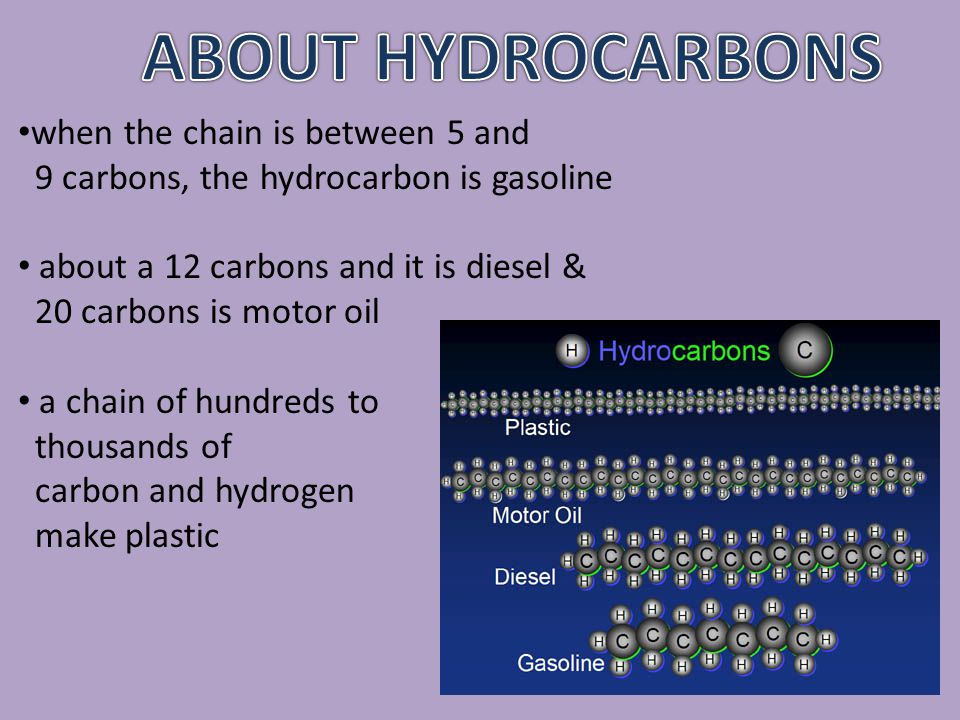 when the chain is between 5 and 9 carbons, the hydrocarbon is gasoline about a 12 carbons and it is diesel & 20 carbons is motor oil a chain of hundreds to thousands of carbon and hydrogen make plastic