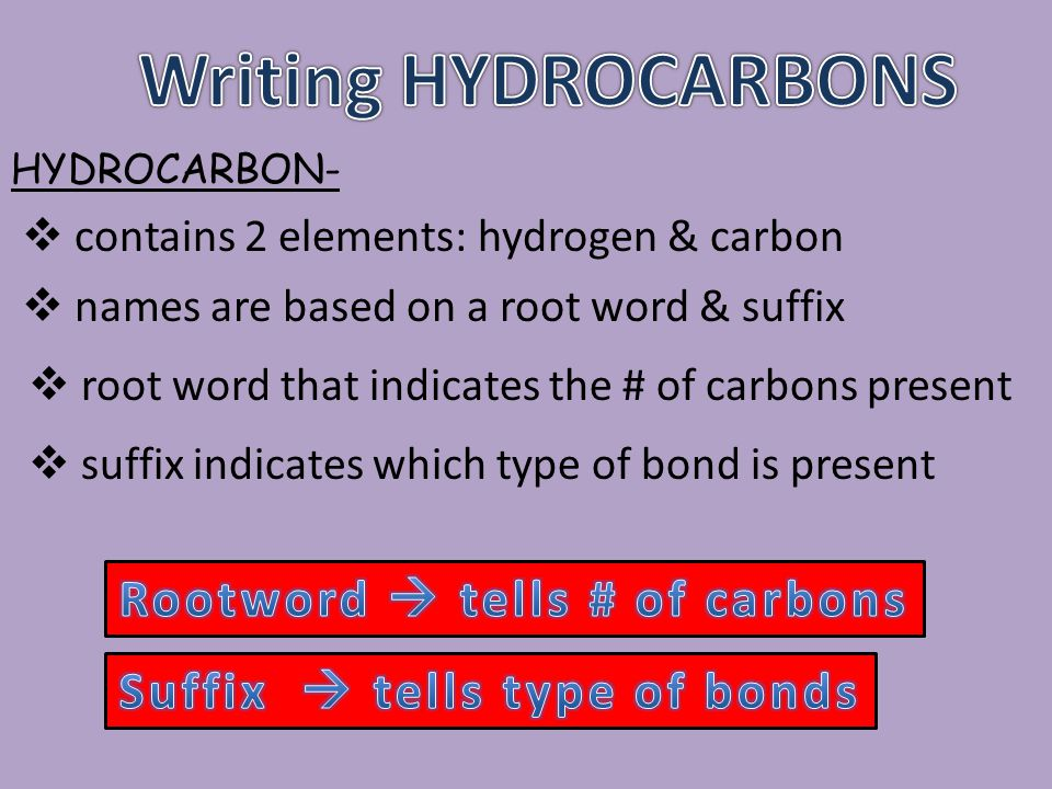 """dehydrated means loss of water hydrated means to add water. Carbohydrates(aka """"CARBS"""")- compounds that use carbon, oxygen, & hydrogen"""
