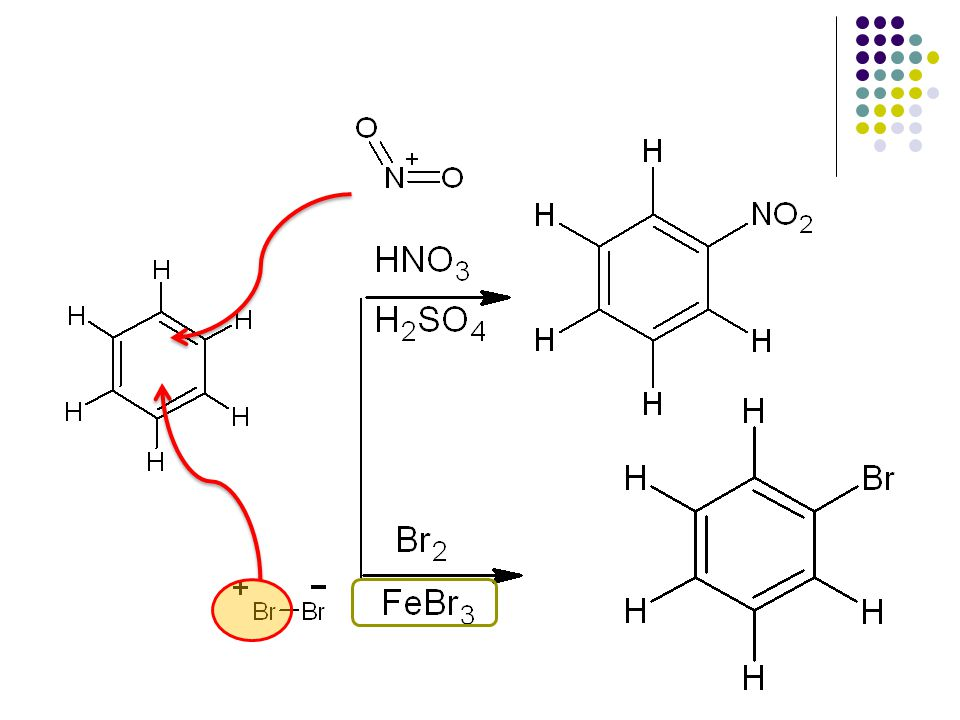So Benzene generally give only substitution reaction except in addition of hydrogen