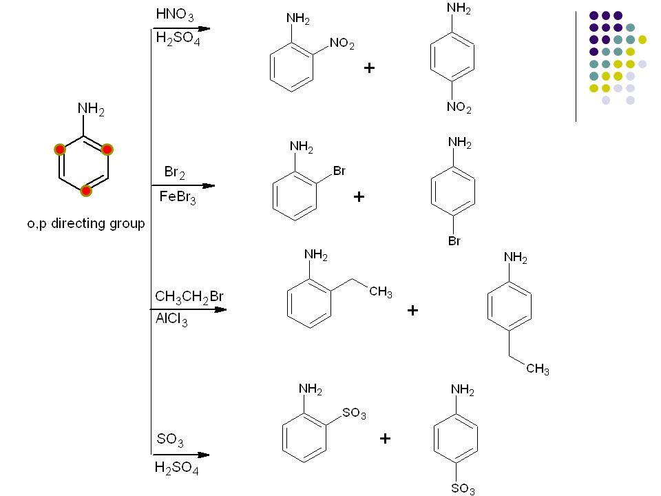 Halogen atoms show both activating and deactivating characteristics.