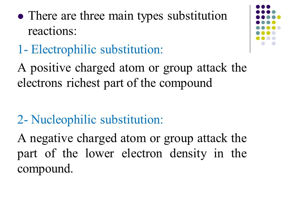 There are three main types substitution reactions: 1- Electrophilic substitution: A positive charged atom or group attack the electrons richest part of the compound 2- Nucleophilic substitution: A negative charged atom or group attack the part of the lower electron density in the compound.