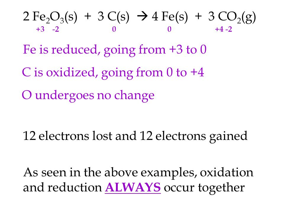 2 Fe 2 O 3 (s) + 3 C(s)  4 Fe(s) + 3 CO 2 (g) +3 -2 0 0 +4 -2 Fe is reduced, going from +3 to 0 C is oxidized, going from 0 to +4 O undergoes no change 12 electrons lost and 12 electrons gained As seen in the above examples, oxidation and reduction ALWAYS occur together