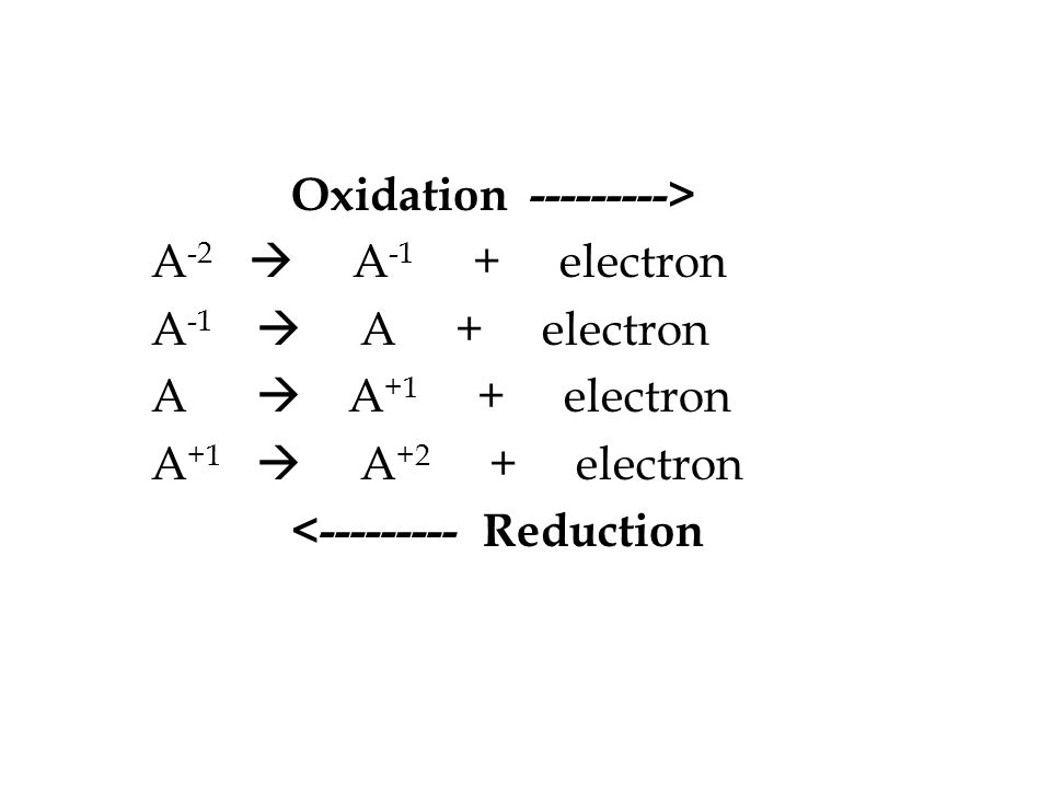 Oxidation ---------> A -2  A -1 + electron A -1  A + electron A  A +1 + electron A +1  A +2 + electron <--------- Reduction