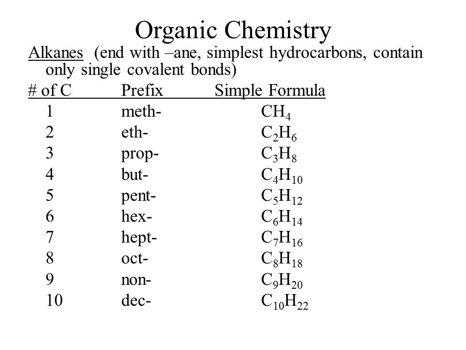 Organic Chemistry Alkanes (end with –ane, simplest hydrocarbons, contain only single covalent bonds) # of CPrefixSimple Formula 1meth-CH 4 2eth-C 2 H