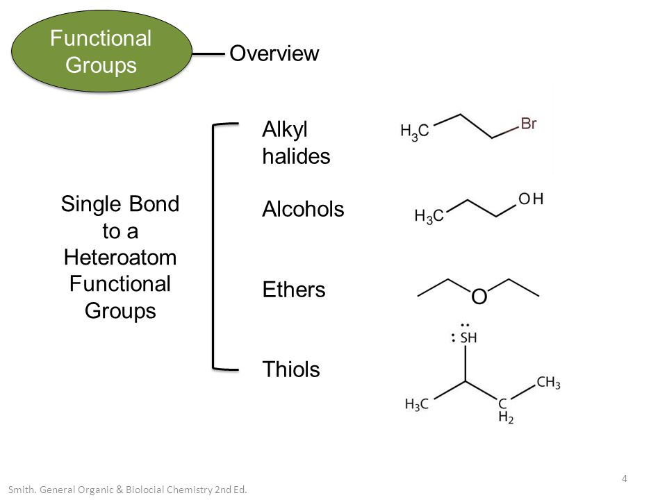 Functional Groups Overview 4 Smith. General Organic & Biolocial Chemistry 2nd Ed.