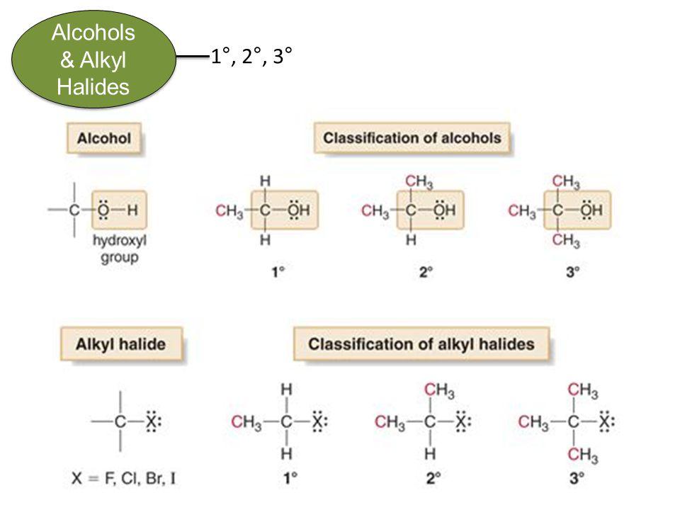Nomenclature Alkyl Halides 16 # Greek Root Straight Chain Alkane Name 1meth methane 2eth ethane 3prop propane 4but butane 5pent pentane 6hex hexane 7hept heptane 8oct octane 9non nonane 10dec decane # CarbonsStructure Alkyl Group Name 1CH3-methyl 2CH3CH2-ethyl 3CH3CH2CH2-propyl 4CH3CH2CH2CH2-butyl 5CH3CH2CH2CH2CH2-pentyl 6CH3CH2CH2CH2CH2CH2-hexyl Smith.