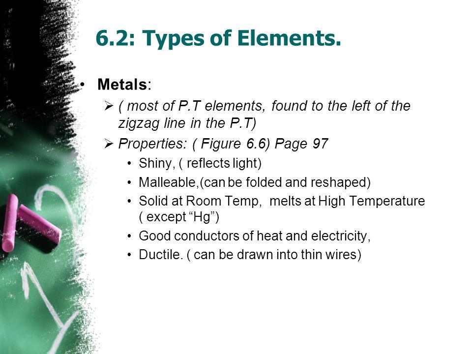 Chromium (Cr) Copper (Cu) Aluminum (Al)