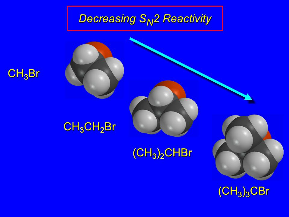 Reaction coordinate diagrams for (a) the S N 2 reaction of methyl bromide and (b) an S N 2 reaction of a sterically hindered alkyl bromide