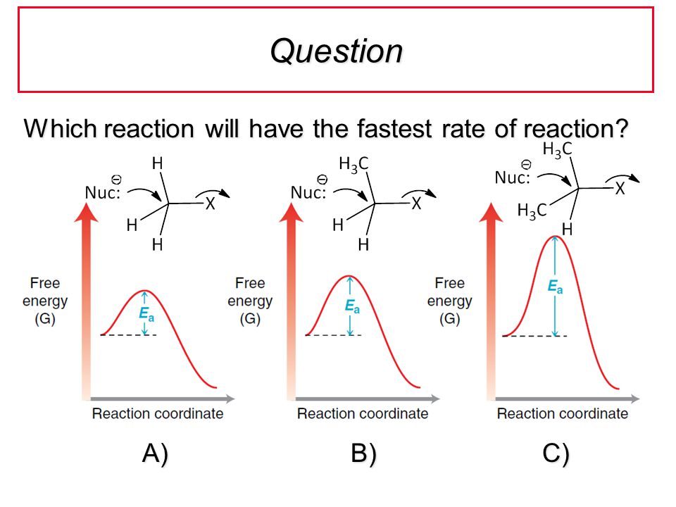 Which reaction will have the fastest rate of reaction Question A)B)C)
