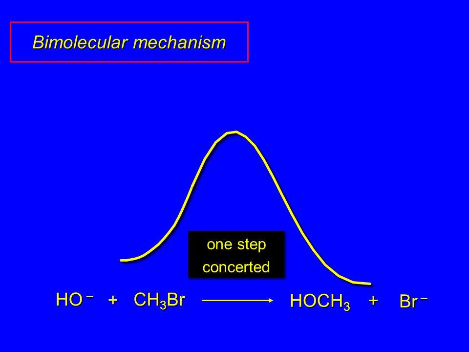 HO – CH 3 Br + HOCH 3 Br – + one step concerted HO CH 3 Br  transition state Bimolecular mechanism