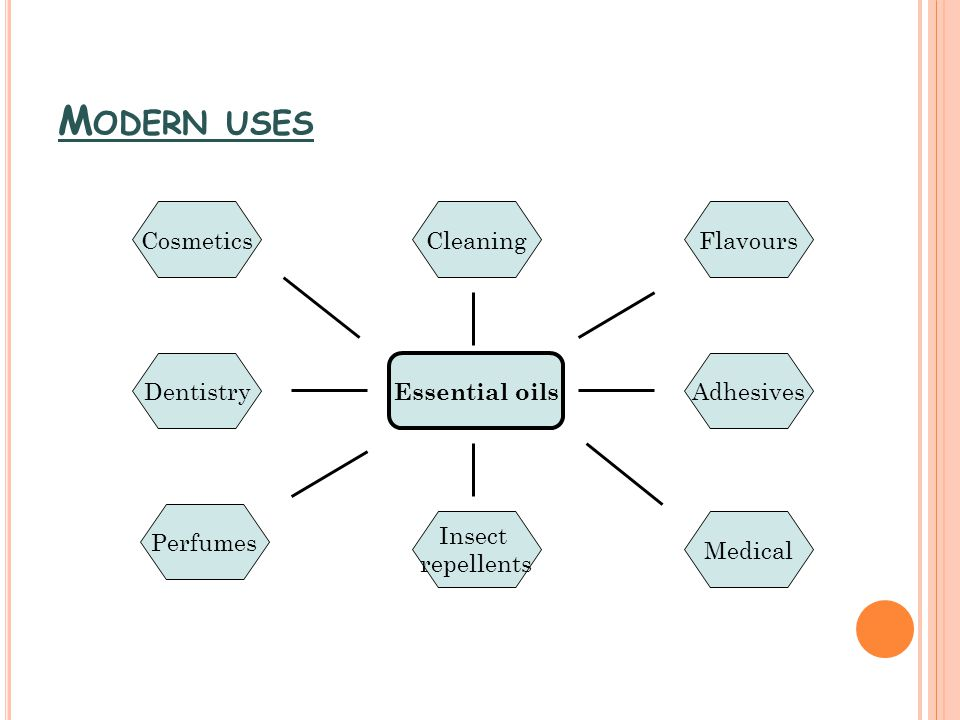 M ODERN USES Essential oils CosmeticsFlavours Perfumes Medical Cleaning Insect repellents Dentistry Adhesives
