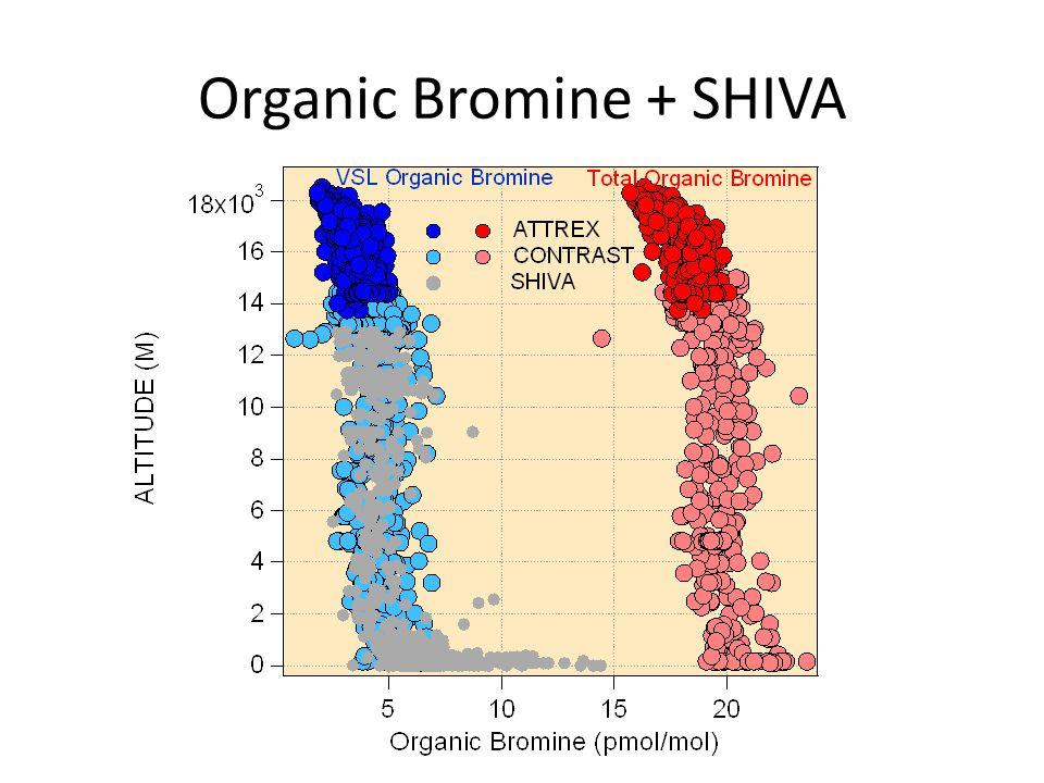 Organic Bromine + SHIVA