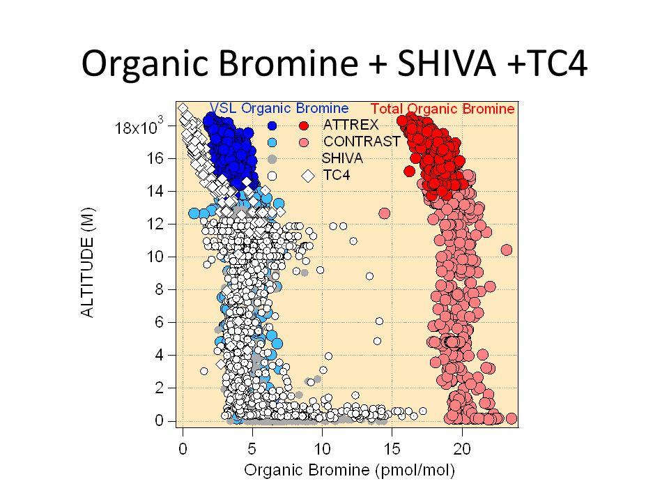 Organic Bromine + SHIVA +TC4