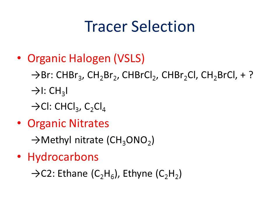 Tracer Selection Organic Halogen (VSLS) →Br: CHBr 3, CH 2 Br 2, CHBrCl 2, CHBr 2 Cl, CH 2 BrCl, + .