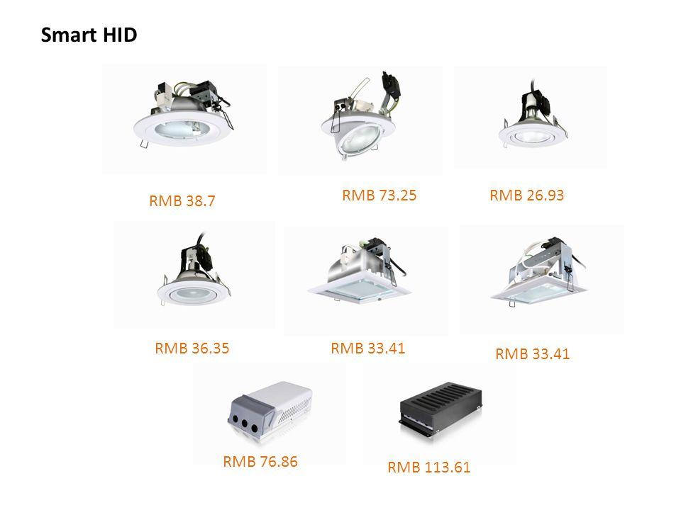 Smart HID RMB 38.7 RMB 73.25RMB 26.93 RMB 36.35RMB 33.41 RMB 76.86 RMB 113.61