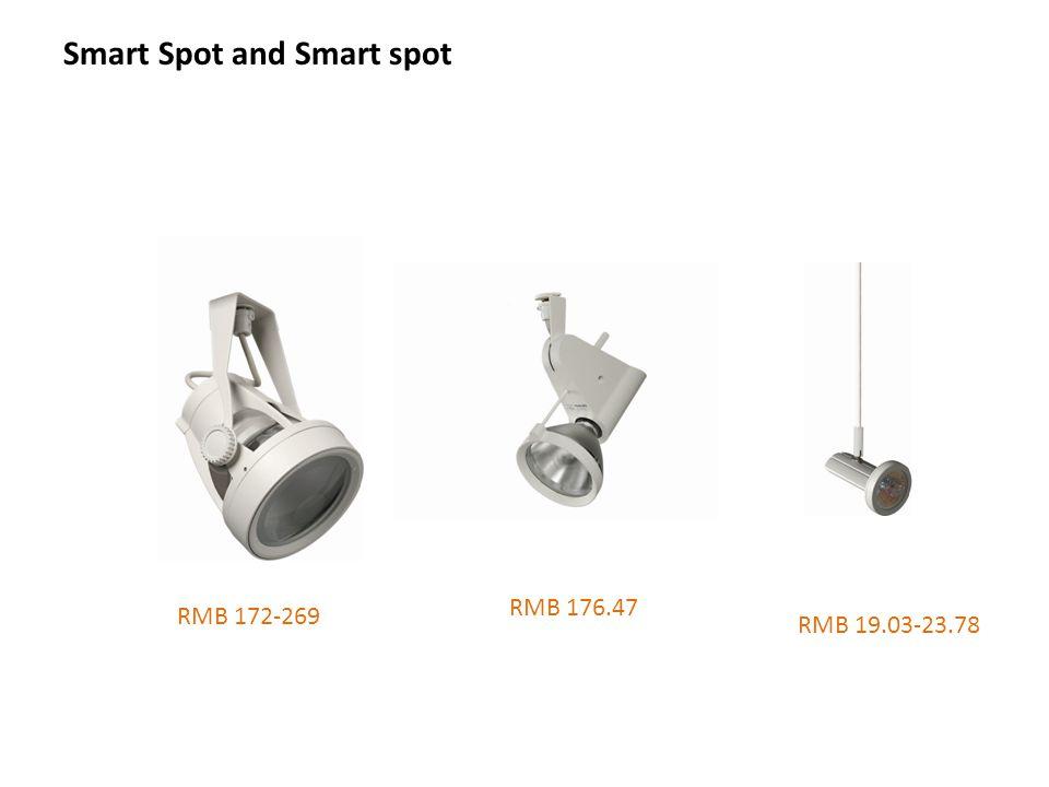 Smart Spot and Smart spot RMB 19.03-23.78 RMB 176.47 RMB 172-269