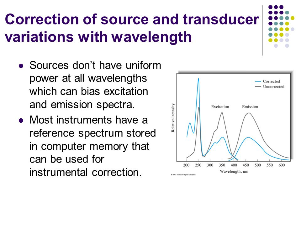 Correction of source and transducer variations with wavelength Sources don't have uniform power at all wavelengths which can bias excitation and emission spectra.