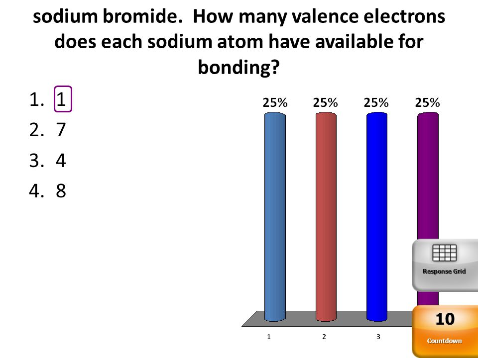 Sodium reacts with bromine to form sodium bromide. How many valence electrons does each sodium atom have available for bonding? Countdown 10 Response