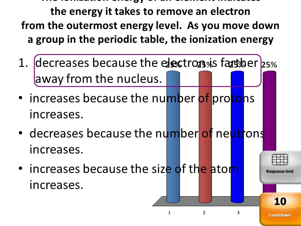Which of the following atoms has the largest atomic radius.