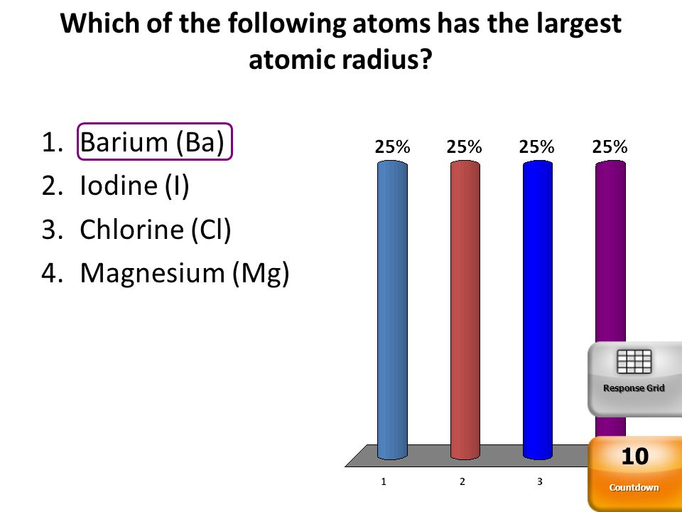 The electronegativity of an element indicates the relative ability of its atoms to attract electrons in a chemical bond.