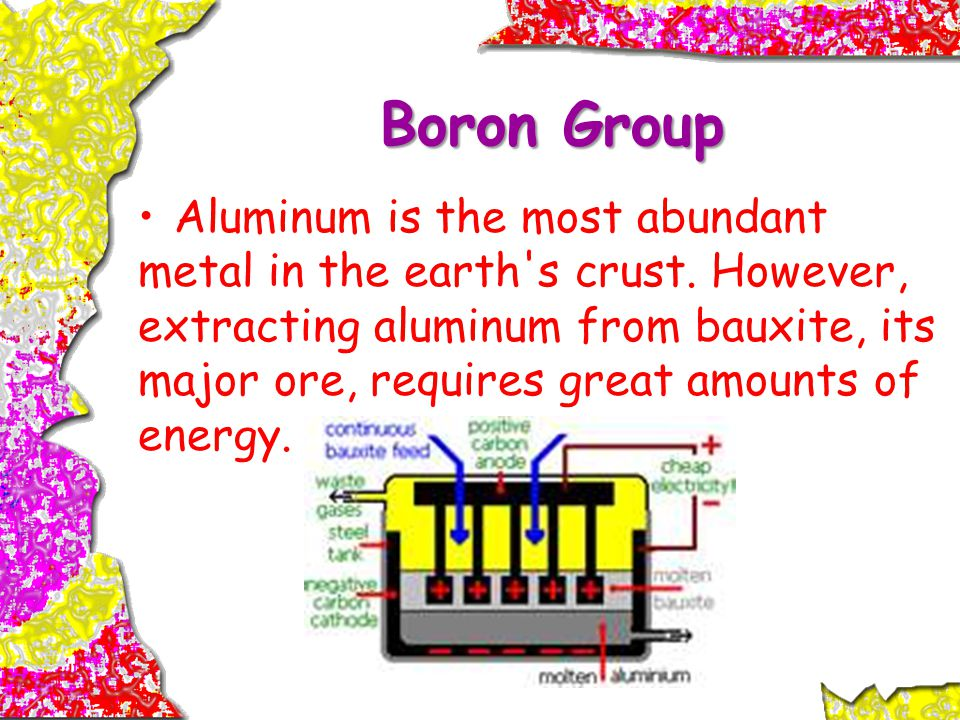 Boron Group Aluminum is the most abundant metal in the earth s crust.