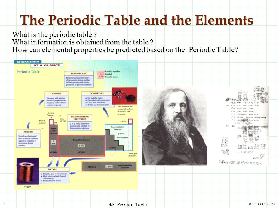 9.17.00 1:37 PM2 3.3 Periodic Table The Periodic Table and the Elements What is the periodic table ? What information is obtained from the table ? How