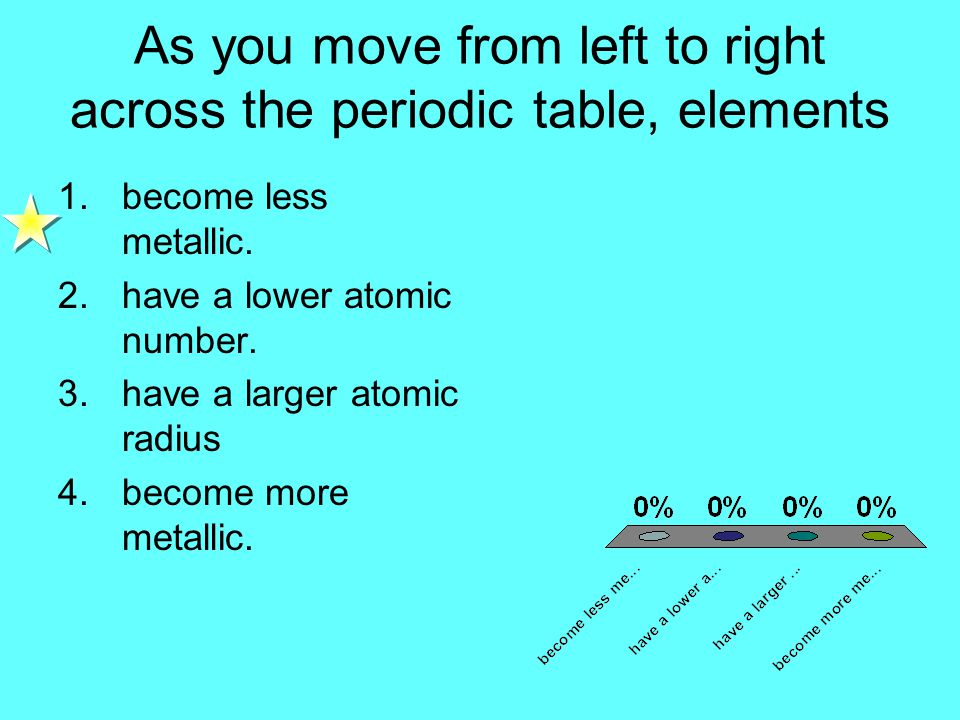 As you move from left to right across the periodic table, elements 1.become less metallic.
