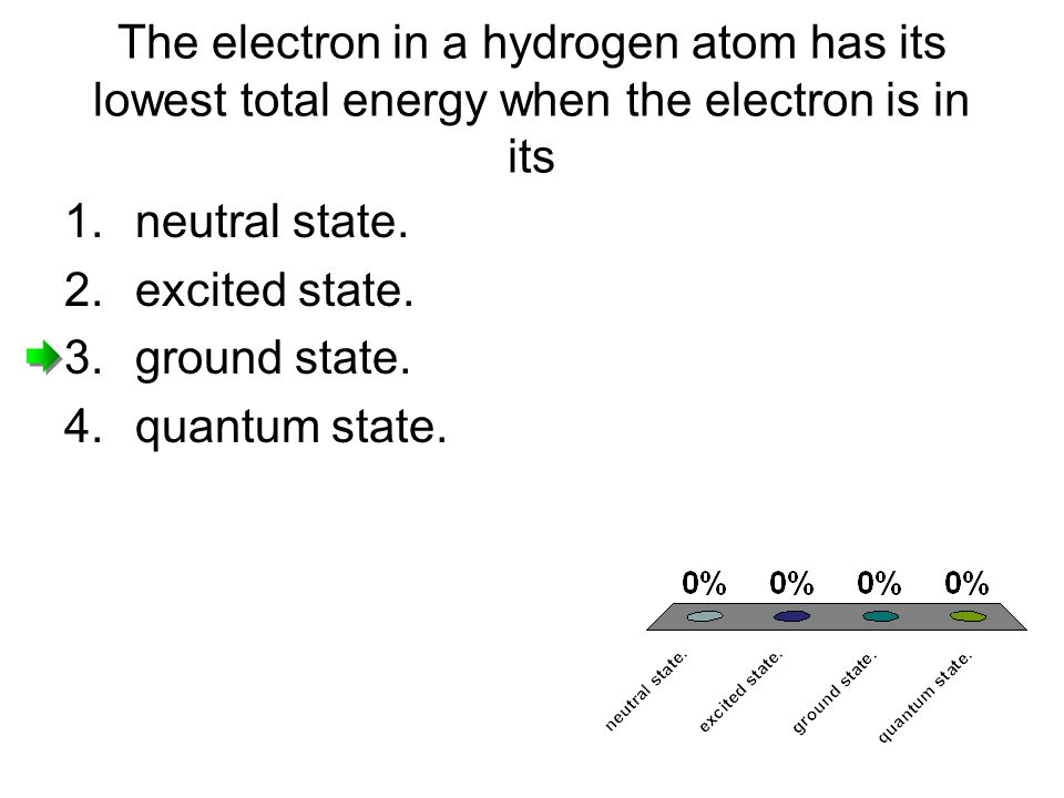 The electron in a hydrogen atom has its lowest total energy when the electron is in its 1.neutral state.