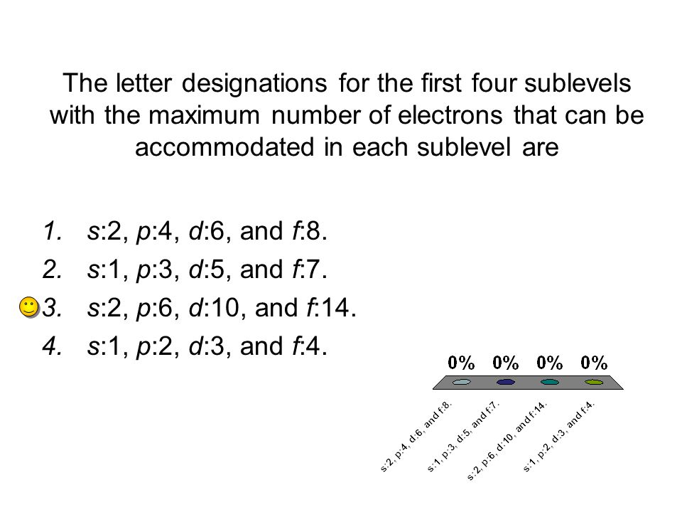 The letter designations for the first four sublevels with the maximum number of electrons that can be accommodated in each sublevel are 1.s:2, p:4, d:6, and f:8.