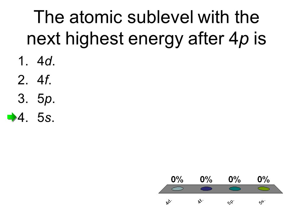 The atomic sublevel with the next highest energy after 4p is 1.4d. 2.4f. 3.5p. 4.5s.