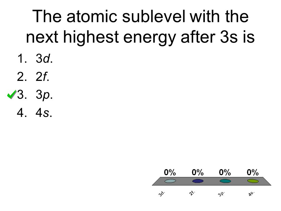The atomic sublevel with the next highest energy after 3s is 1.3d. 2.2f. 3.3p. 4.4s.