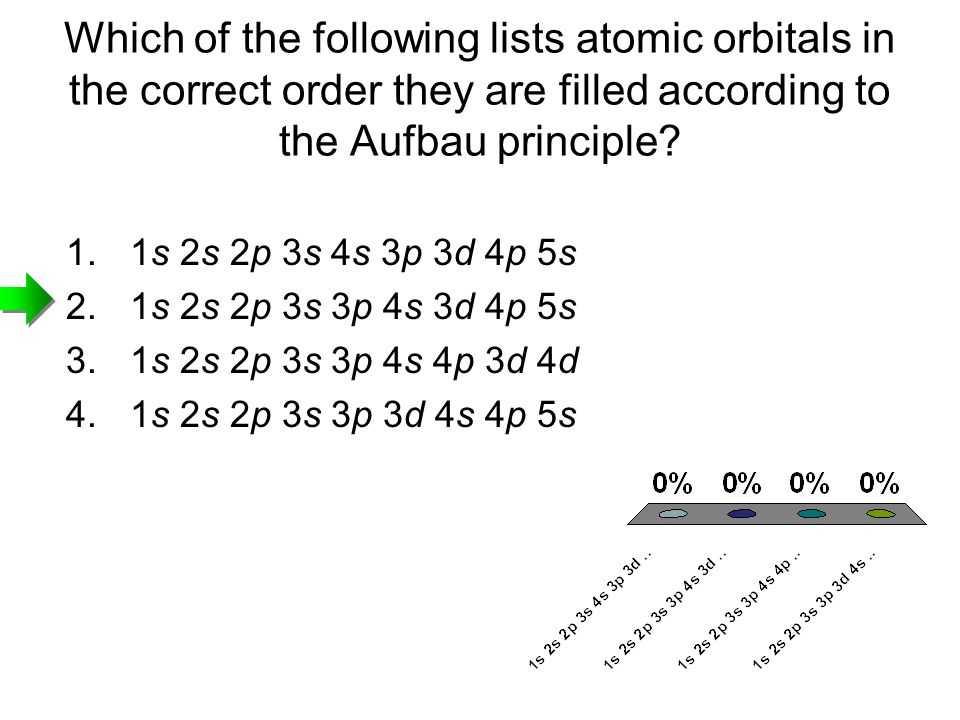 Which of the following lists atomic orbitals in the correct order they are filled according to the Aufbau principle.