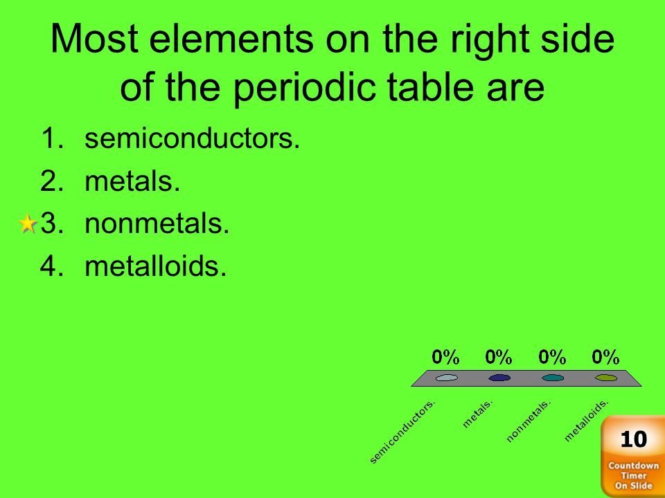 Most elements on the right side of the periodic table are 1.semiconductors.