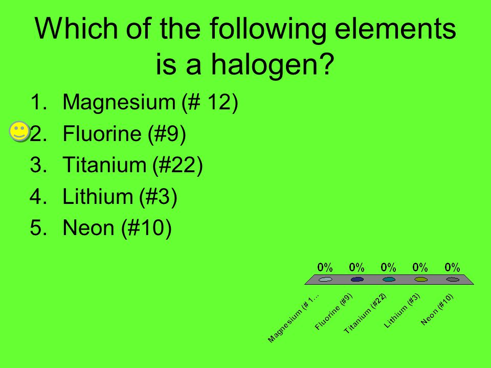 Which of the following elements is a halogen.
