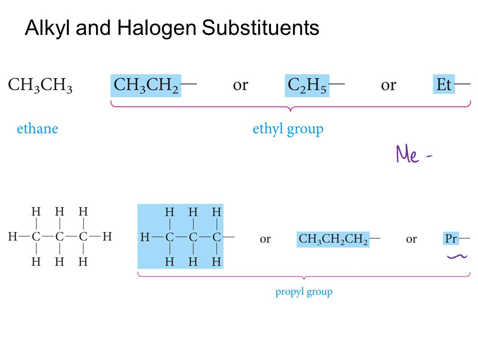 Alkyl and Halogen Substituents