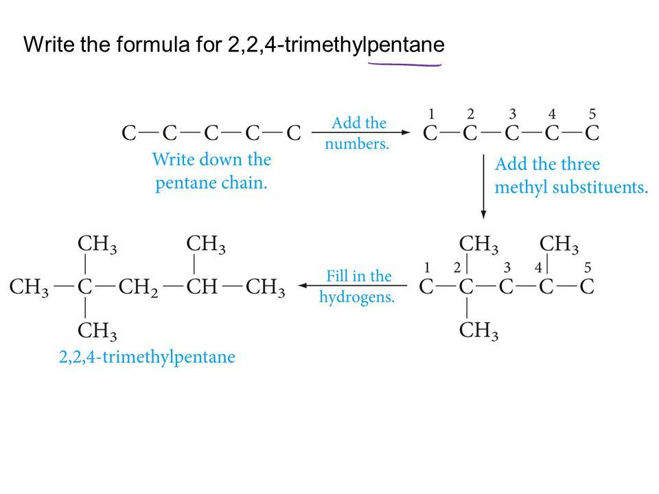 Write the formula for 2,2,4-trimethylpentane