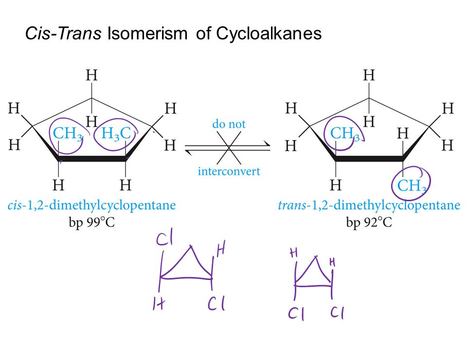 Cis-Trans Isomerism of Cycloalkanes