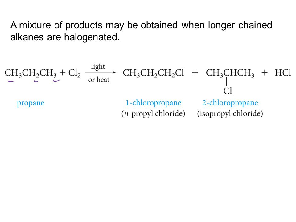 A mixture of products may be obtained when longer chained alkanes are halogenated.