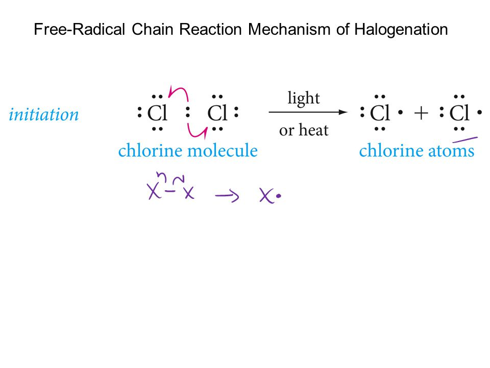 Free-Radical Chain Reaction Mechanism of Halogenation