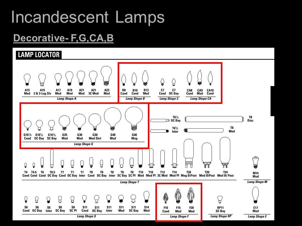 Incandescent Lamps Decorative- F,G,CA,B Ê