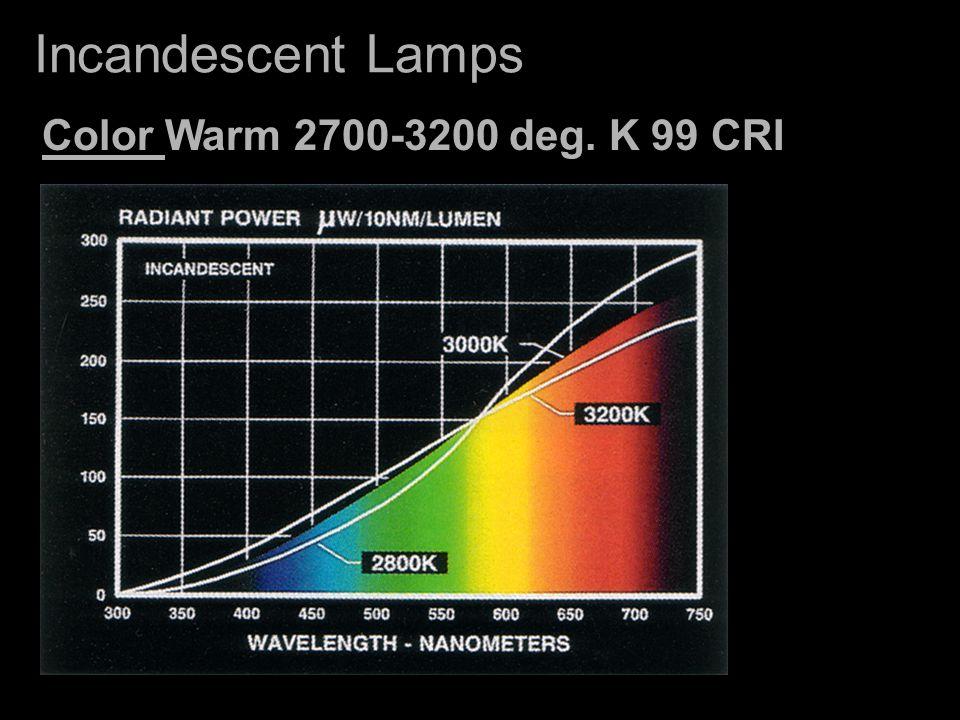 Incandescent Lamps Color Warm 2700-3200 deg. K 99 CRI
