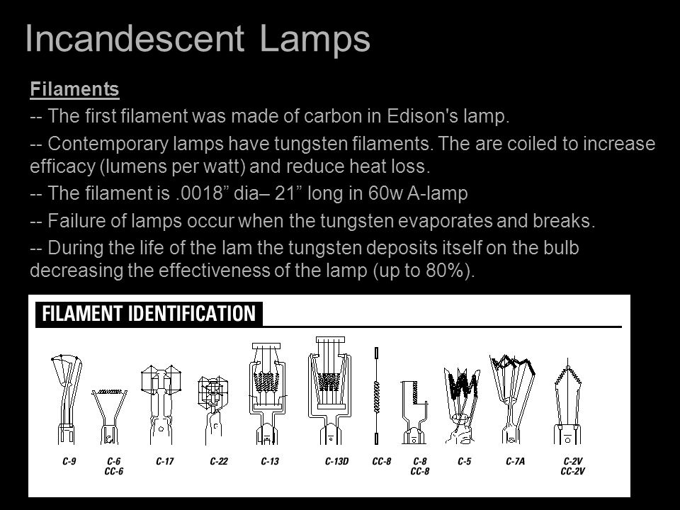 Incandescent Lamps - Specification