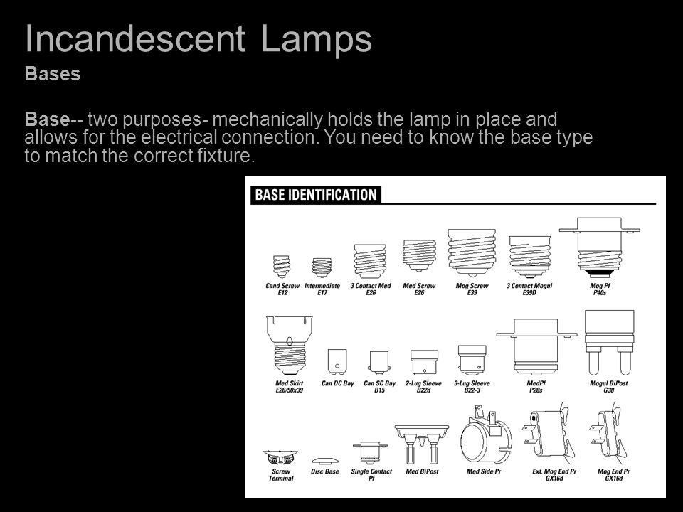 Incandescent Lamps Bulbs Bulb- The glass case that encloses the filament.