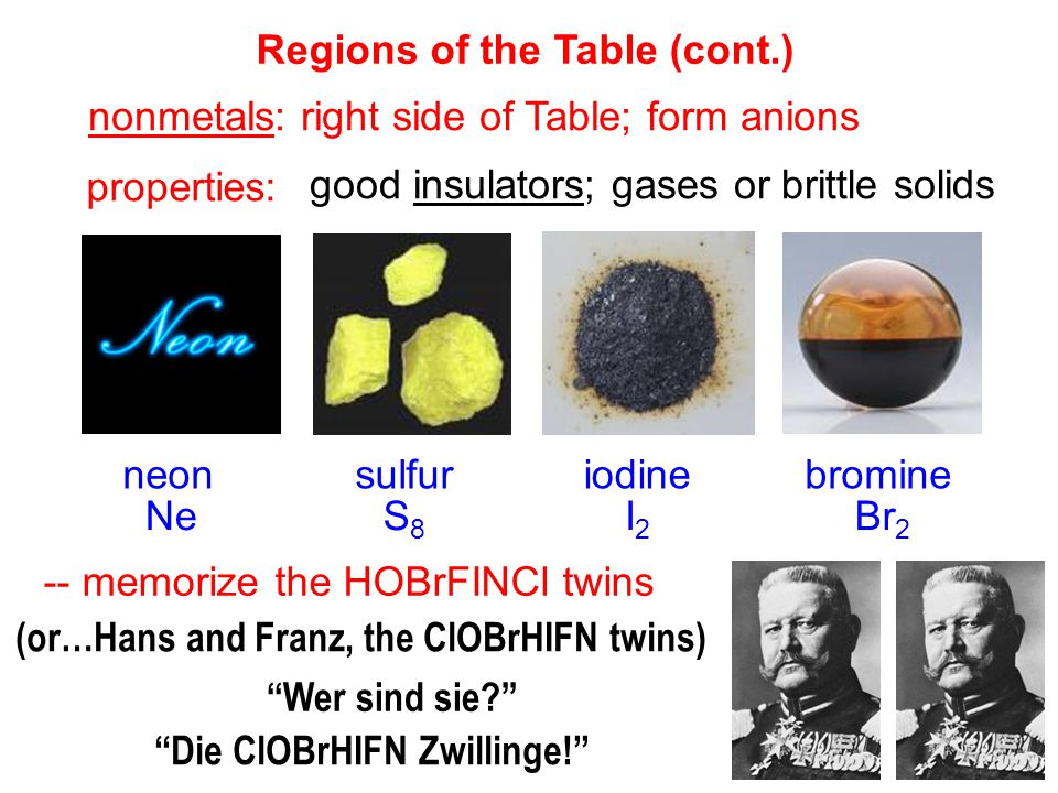 nonmetals: right side of Table; form anions properties: good insulators; gases or brittle solids Br 2 I2I2 S8S8 Ne bromineiodinesulfurneon Regions of the Table (cont.) -- memorize the HOBrFINCl twins (or…Hans and Franz, the ClOBrHIFN twins) Wer sind sie Die ClOBrHIFN Zwillinge!