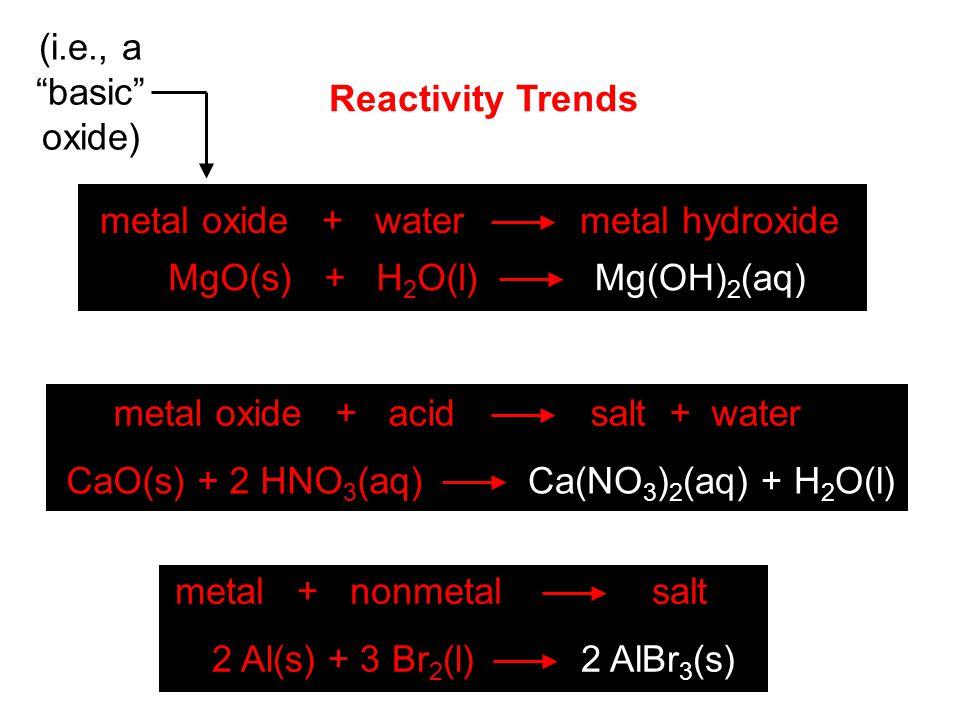 Reactivity Trends metal oxide + watermetal hydroxide MgO(s) + H 2 O(l) Mg(OH) 2 (aq) metal oxide + acid salt + water CaO(s) + 2 HNO 3 (aq) Ca(NO 3 ) 2 (aq) + H 2 O(l) metal + nonmetal salt 2 Al(s) + 3 Br 2 (l) 2 AlBr 3 (s) (i.e., a basic oxide)
