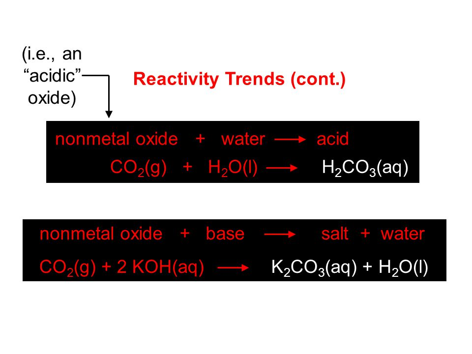 Reactivity Trends (cont.) nonmetal oxide + water acid CO 2 (g) + H 2 O(l) H 2 CO 3 (aq) (i.e., an acidic oxide) nonmetal oxide + base salt + water CO 2 (g) + 2 KOH(aq) K 2 CO 3 (aq) + H 2 O(l)